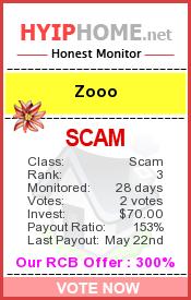 Zooo мониторинг 4