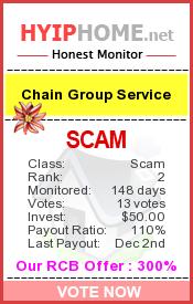 ChainGroupService мониторинг 6